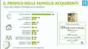 profilo-acquirente-bio
